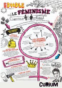 doodle.feminisme-655x930